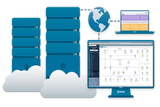 Quickbooks Hosting Providers