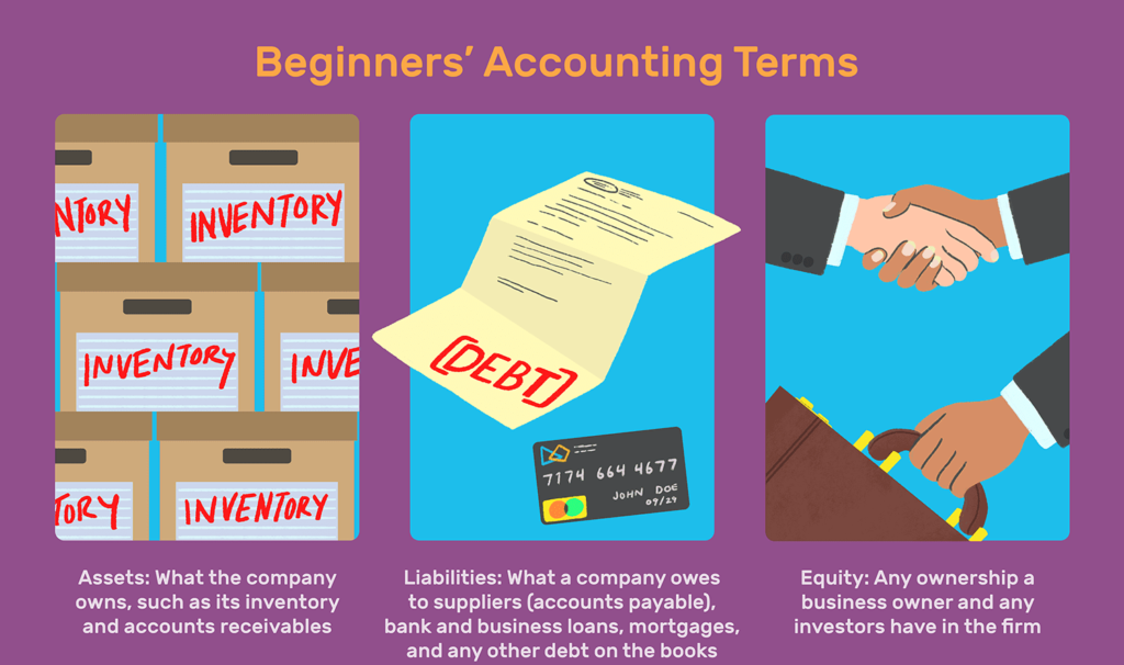 accounting: beginner's guide