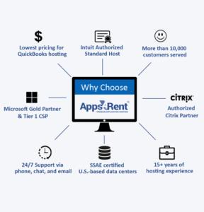 Apps4rent